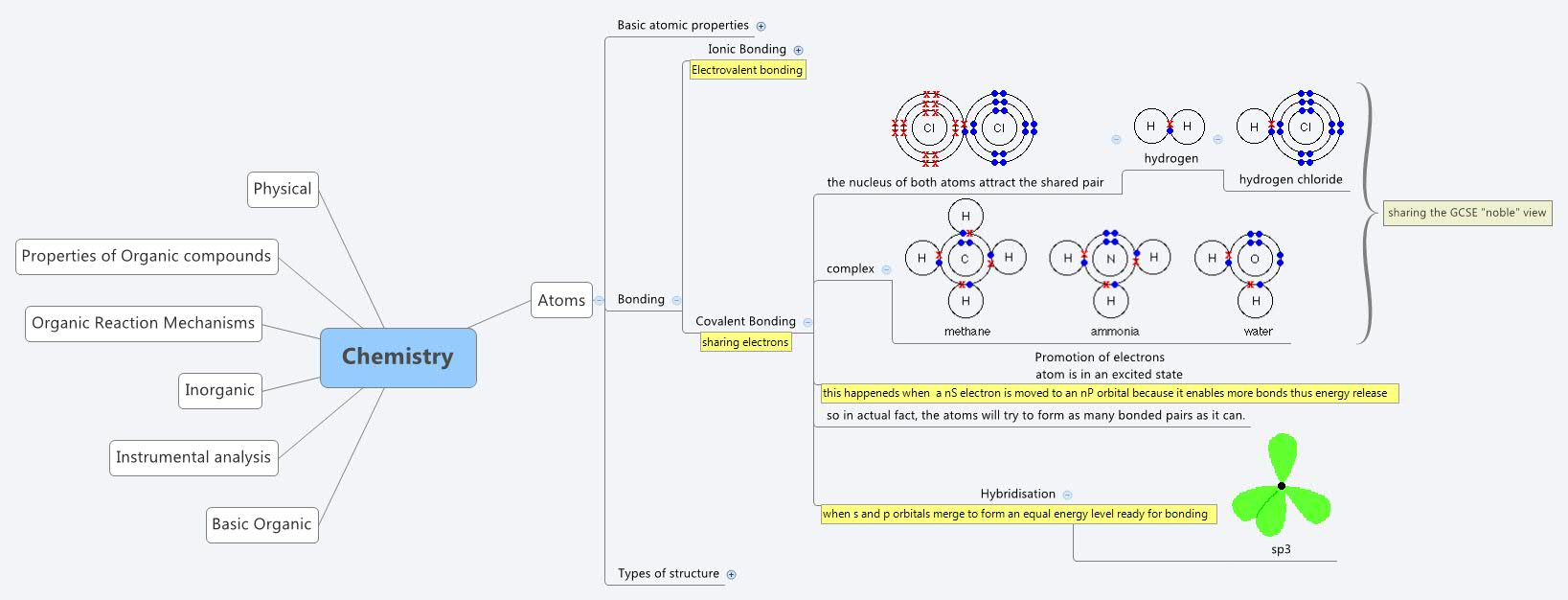 Software Engineering Xmind Mind Mapping Software