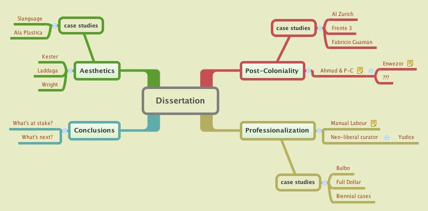 Phd thesis map