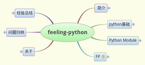 feeling-python