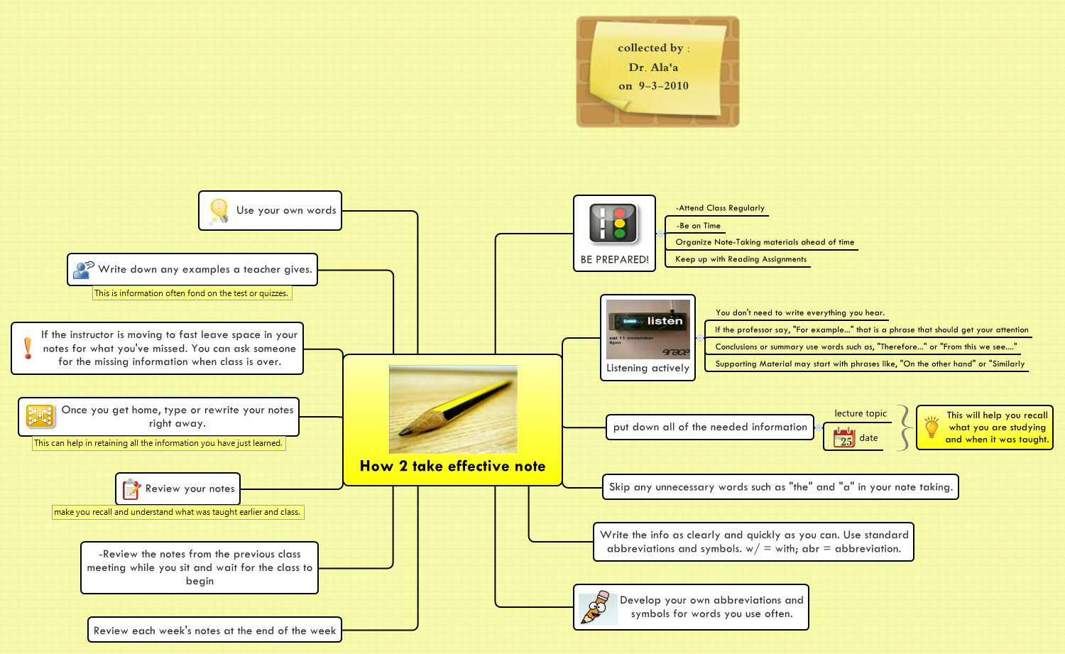 How 2 Take Effective Note Xmind The Most Popular Mind Mapping