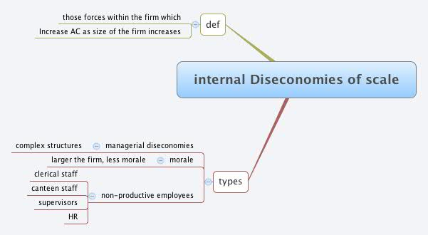 types of internal diseconomies of scale