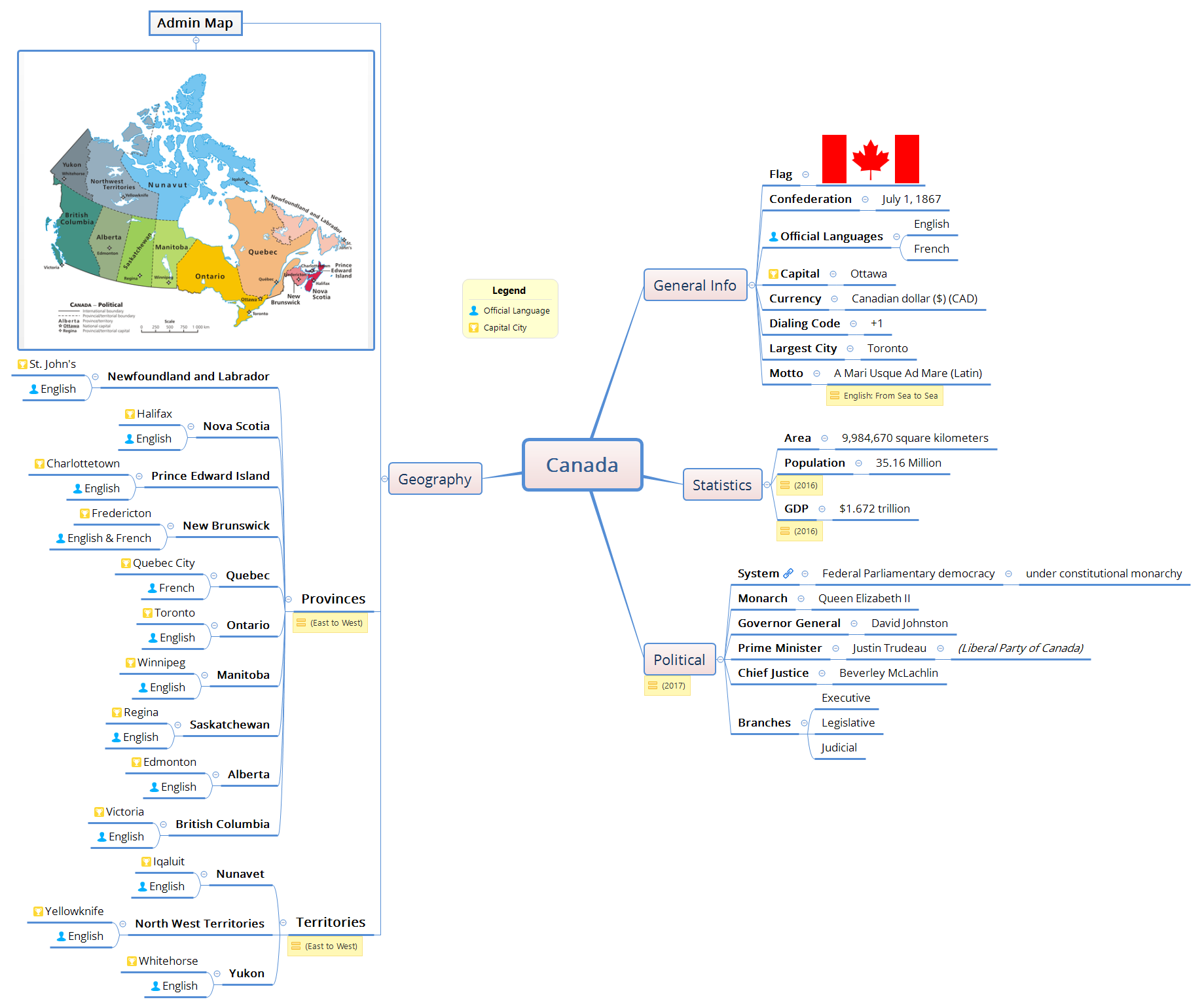 Canada Mind Map Canada   Overview   XMind   Mind Mapping Software
