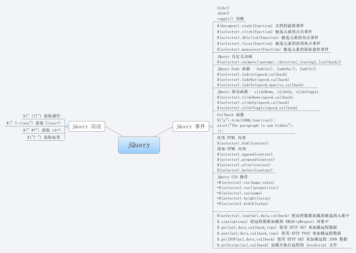 jQuery - XMind - Mind Mapping Software