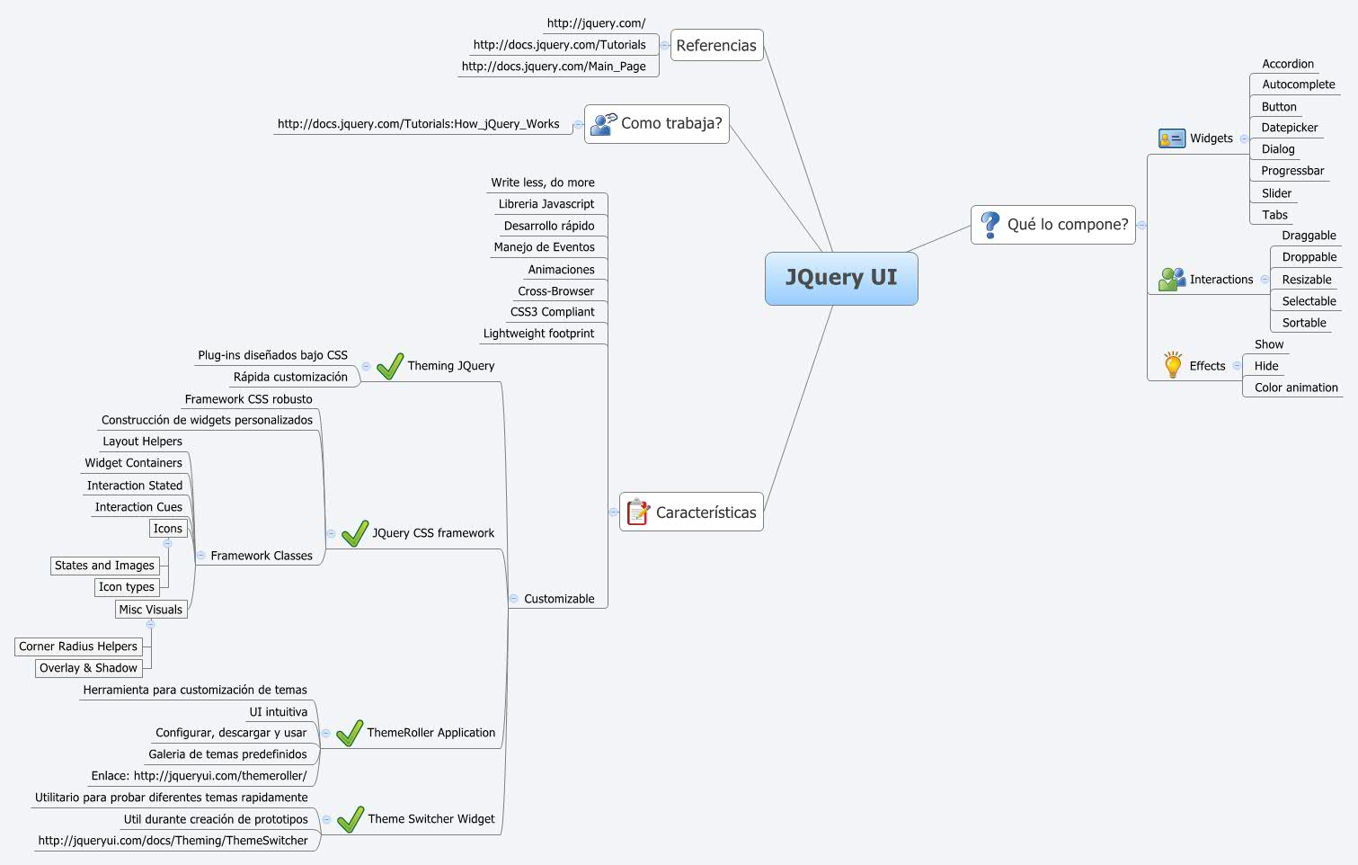 JQuery UI - XMind - Mind Mapping Software