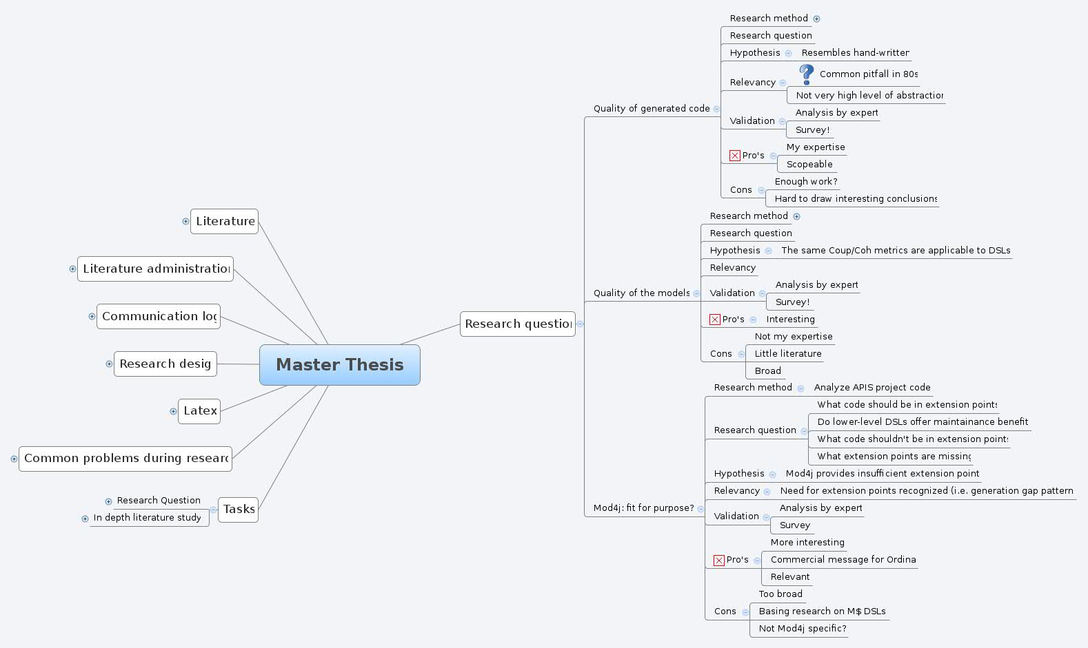 Master Thesis - XMind - Mind Mapping Software