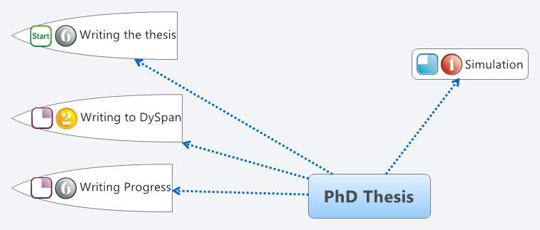 Ma ping phd thesis