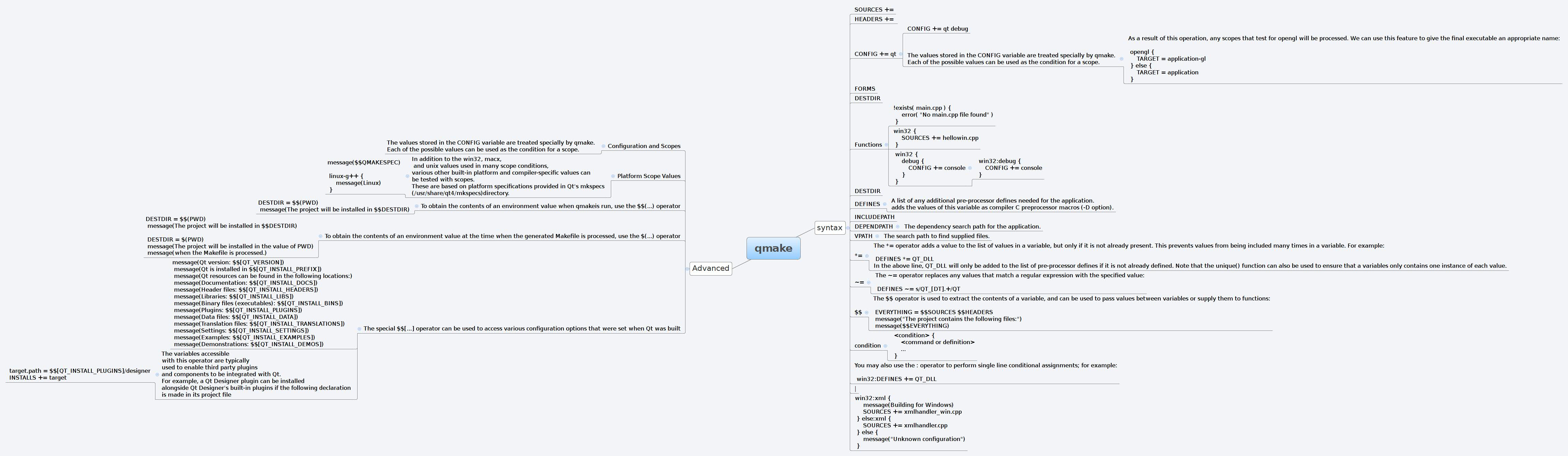 qmake - XMind - Mind Mapping Software