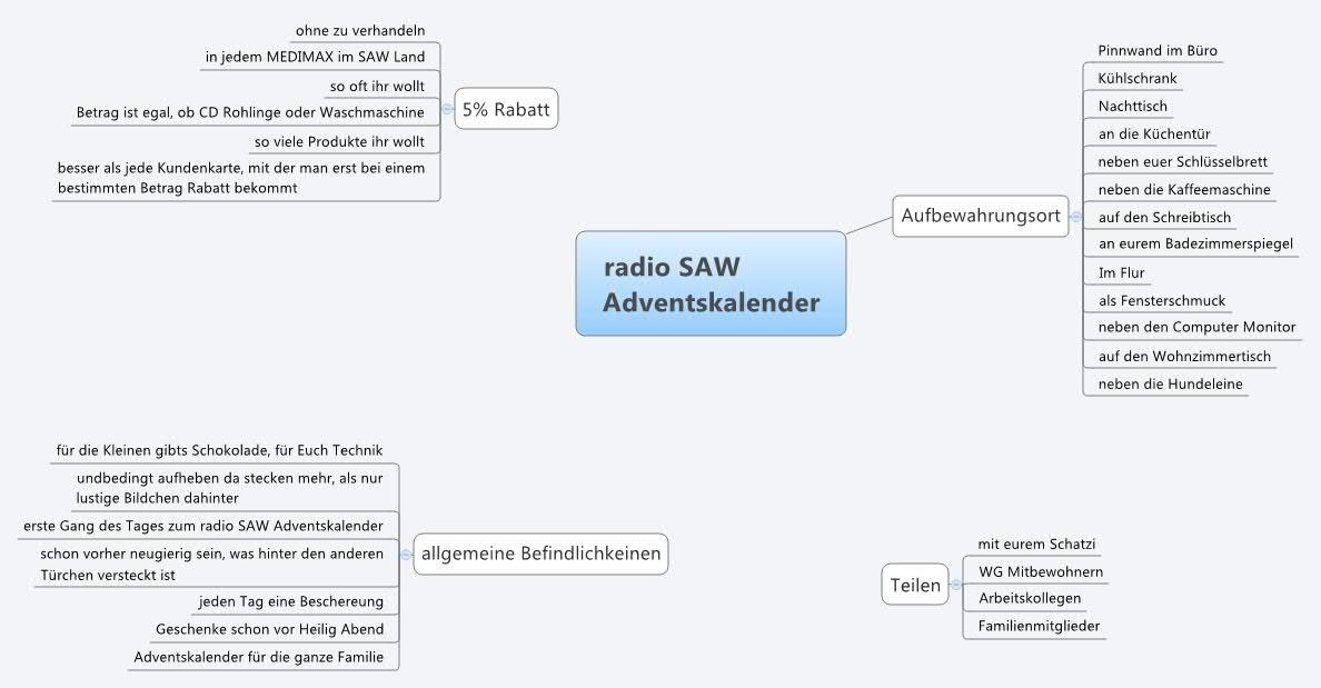 Radio Saw Adventskalender