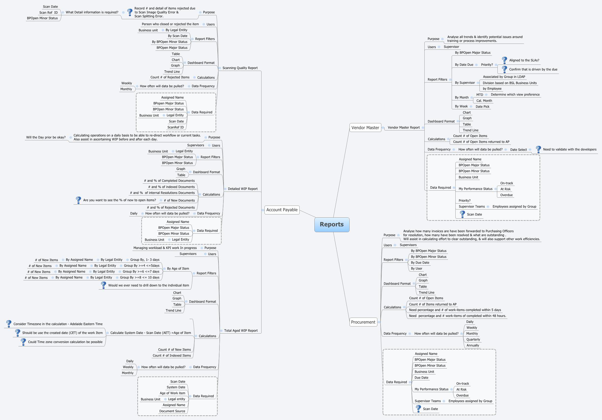 Reports - XMind - Mind Mapping Software