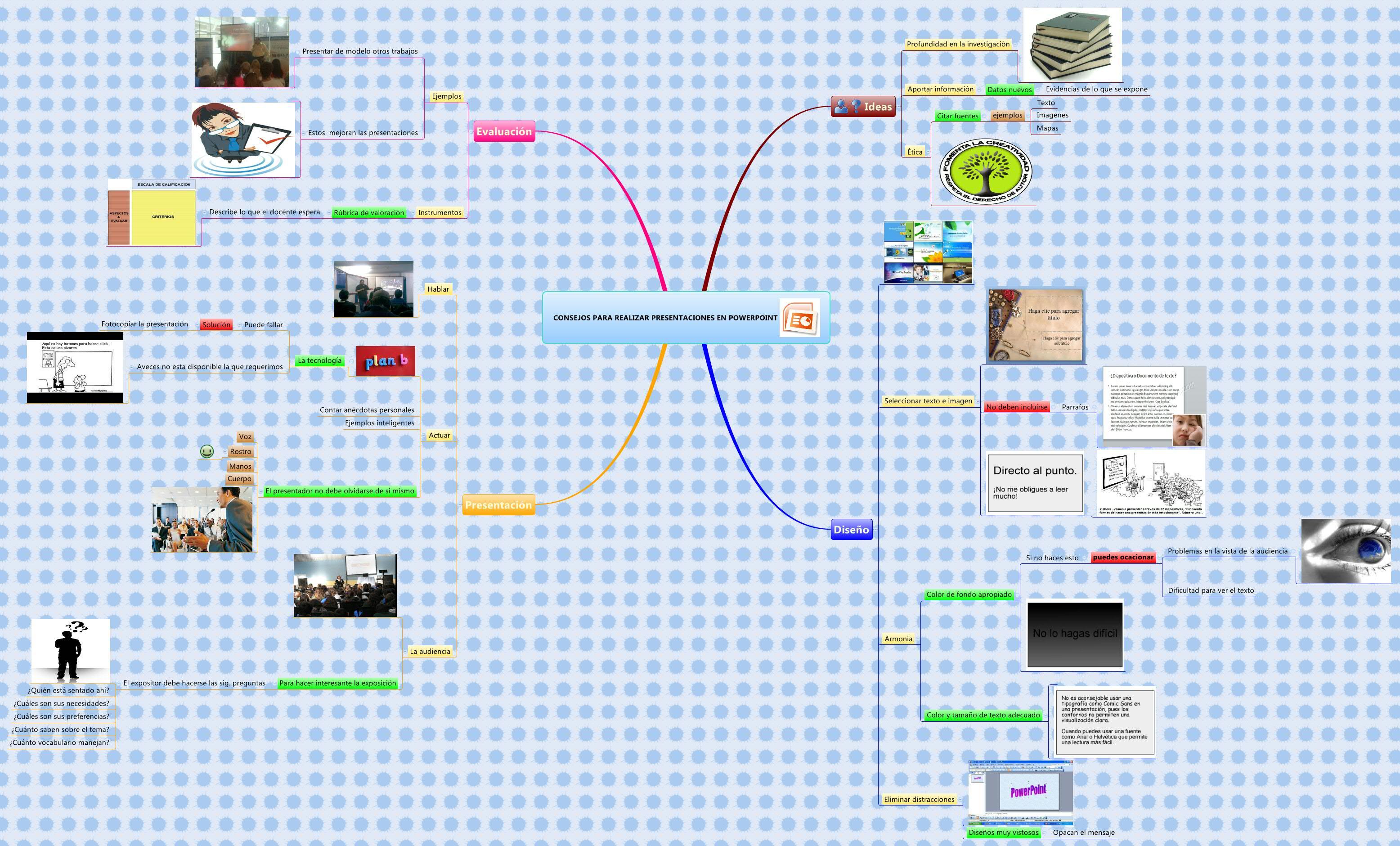 consejos para realizar presentaciones en powerpoint xmind mind