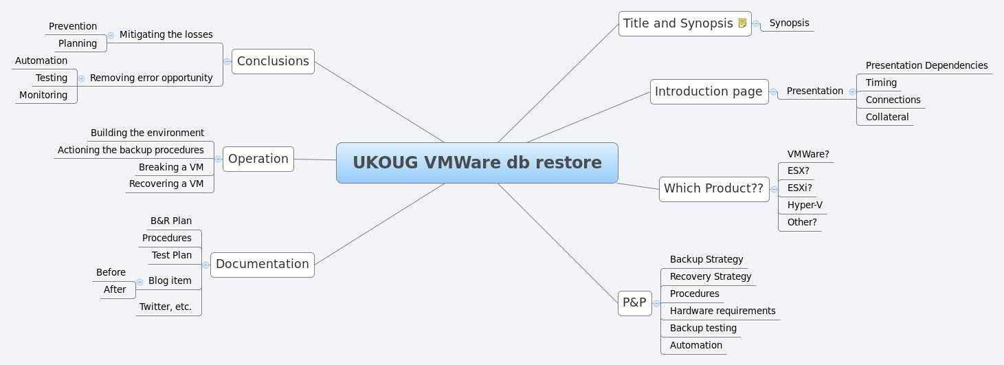UKOUG VMWare db restore - XMind - Mind Mapping Software