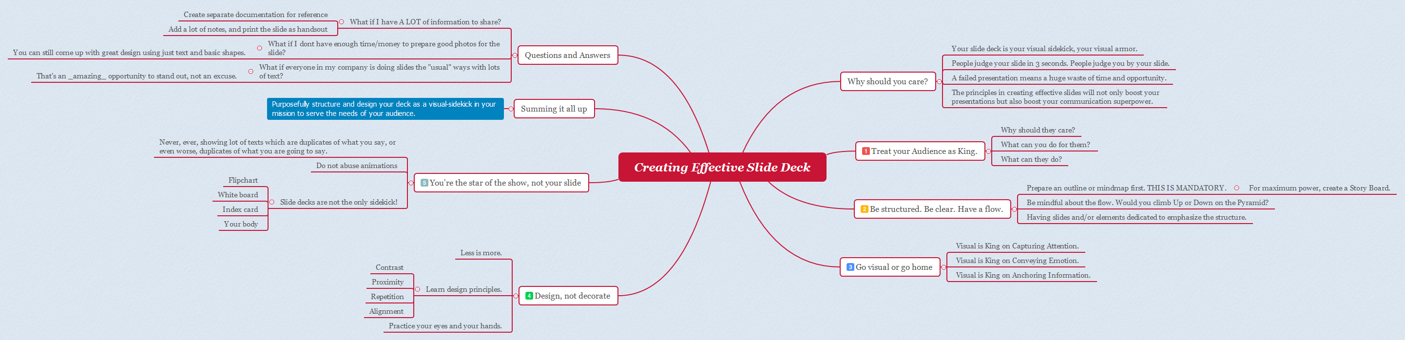 Creating Effective Slide Deck