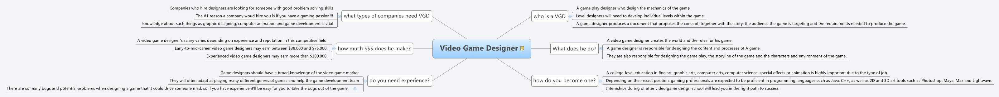Video Game Designer XMind The Most Popular Mind Mapping Software - What does a game designer do