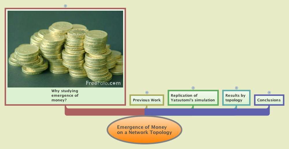 Emergence of Money         on a Network Topology