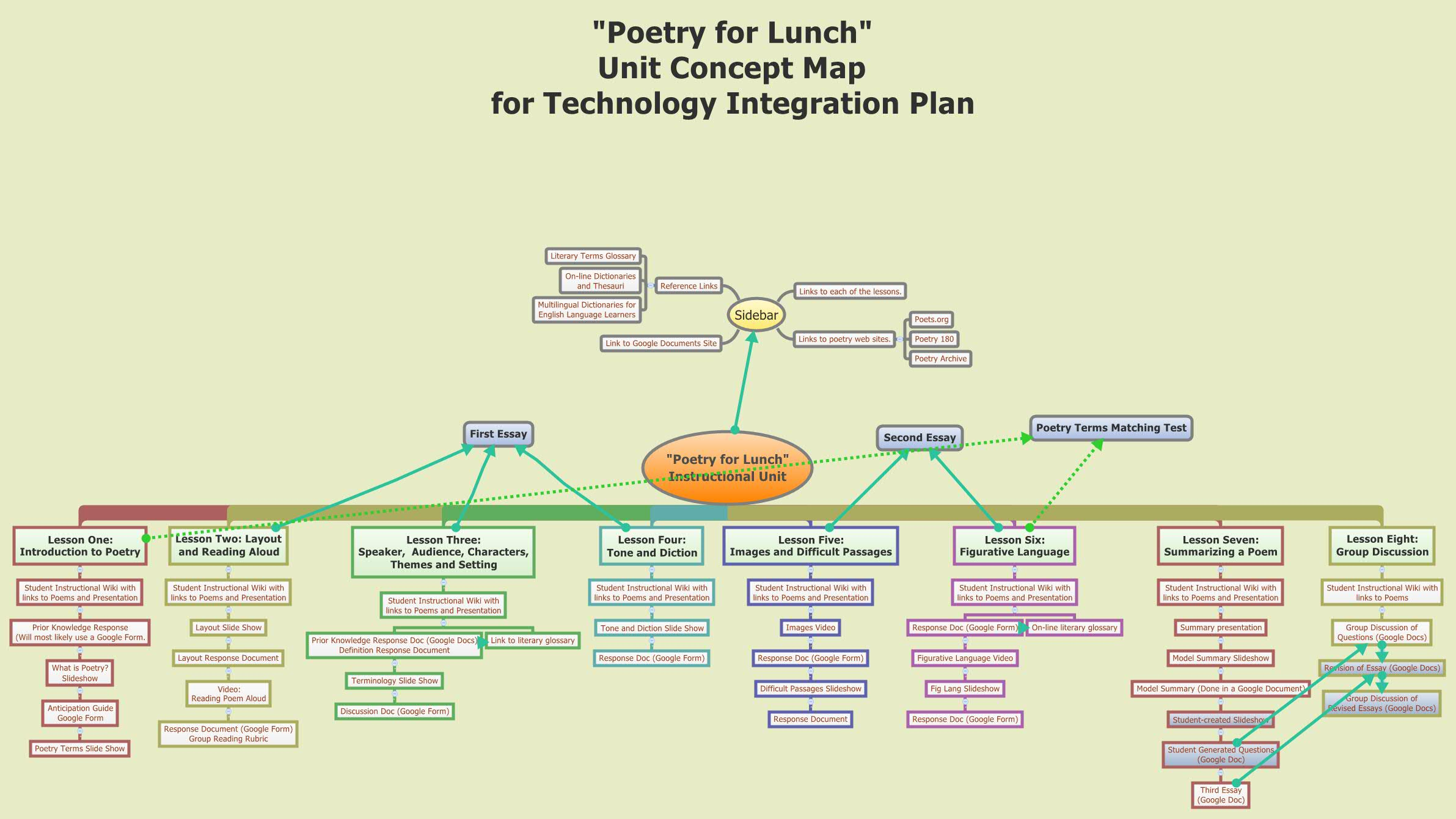 Poetry for Lunch
