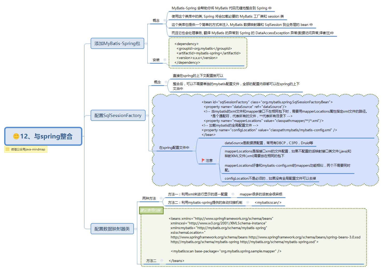 12、与spring整合- XMind - Mind Mapping Software