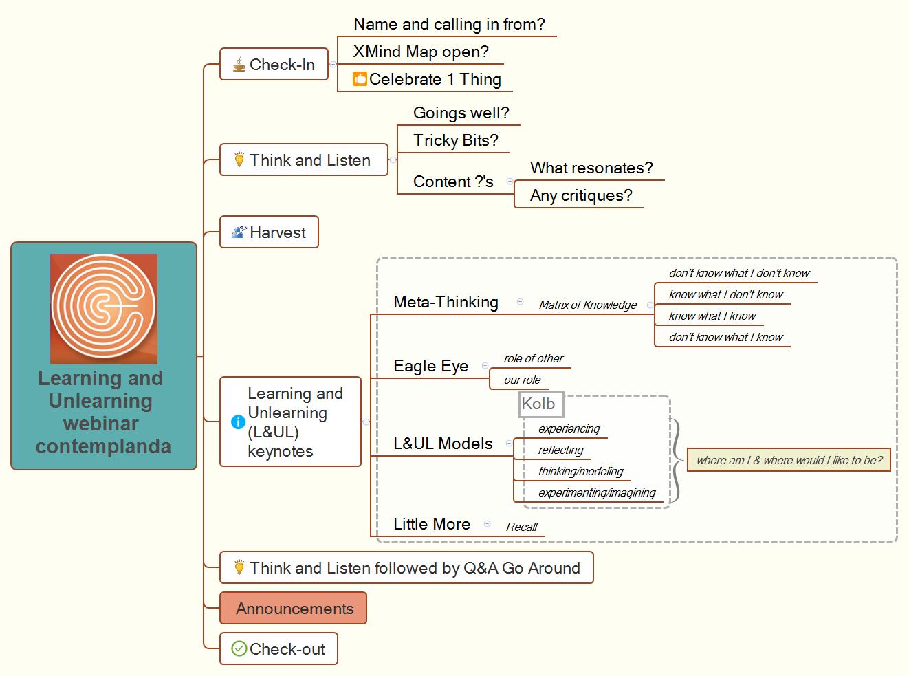 Learning and Unlearning Webinar Contemplanda