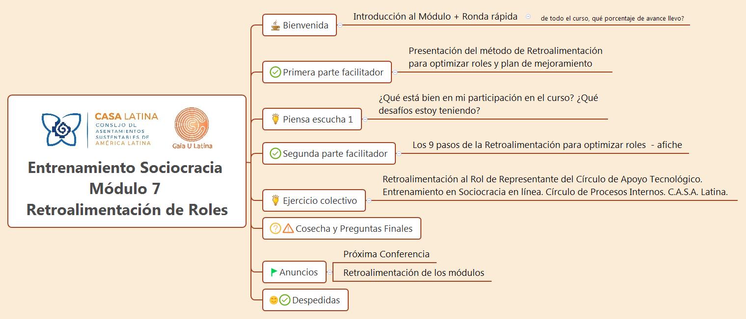 Entrenamiento Sociocracia Módulo 7 Retroalimentación de Roles