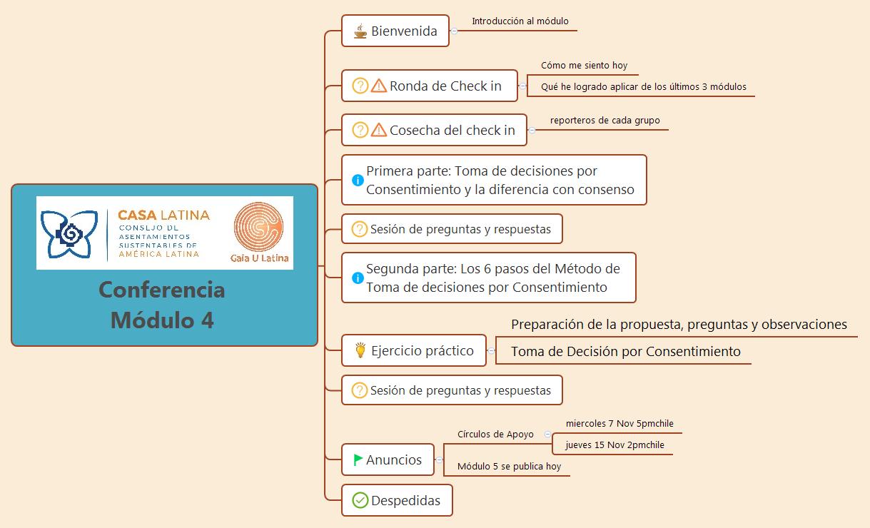 Sociocracia_modulo 4_1809