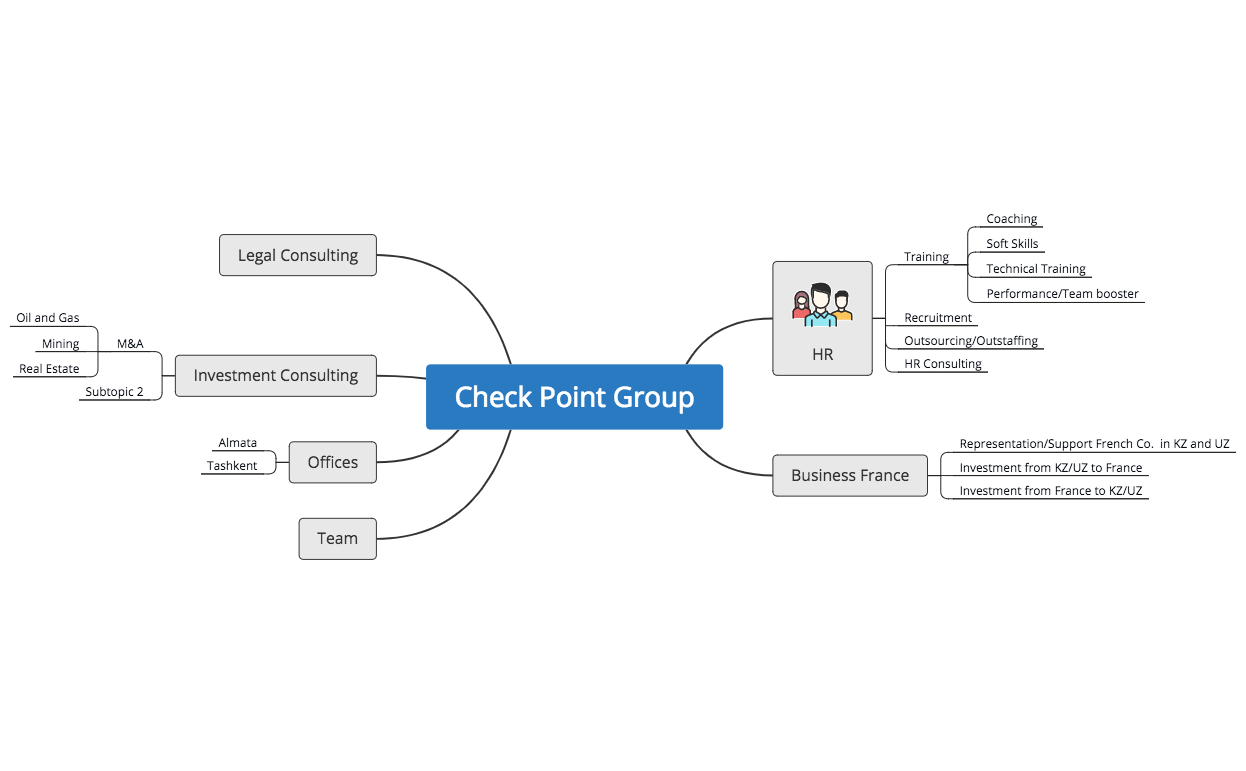 Check Point Group