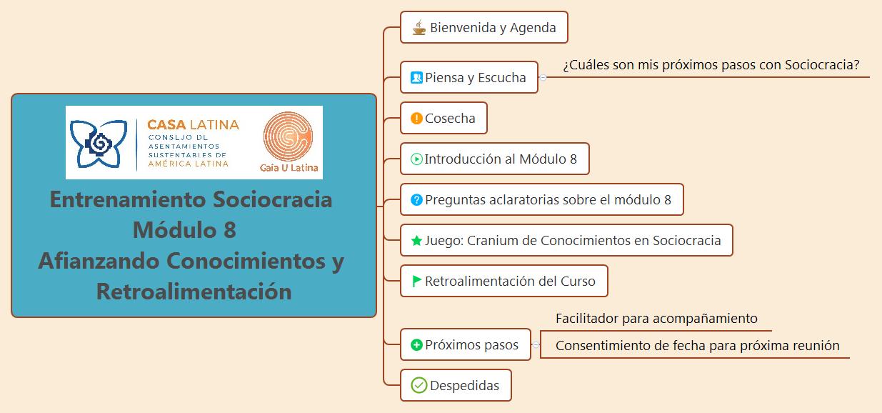 Entrenamiento Sociocracia Módulo 8   Afianzando Conocimientos y Retroalimentación