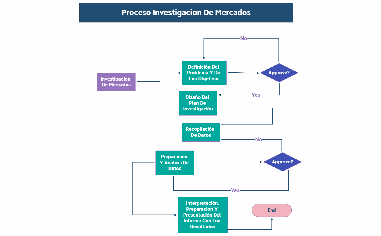 FlowchartProcess_Chart-J8HUUD-MNXkEmo-25744