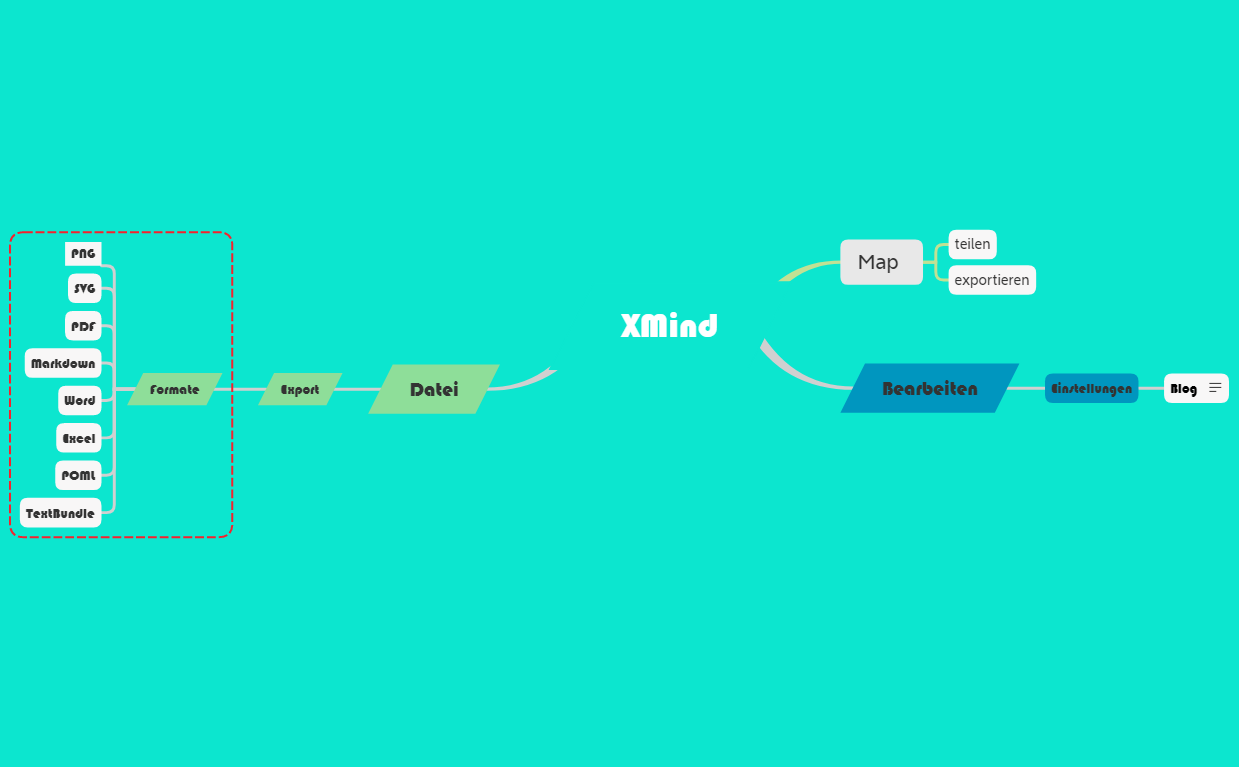 XMind-Exportformate