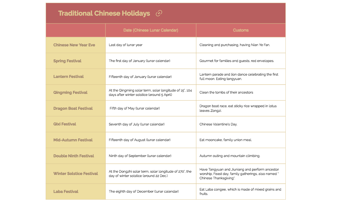 Traditional Chinese Holidays