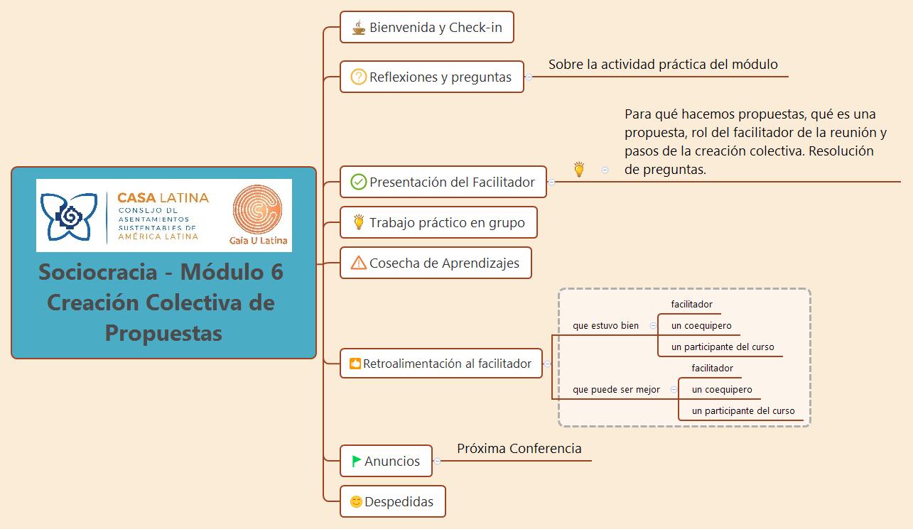 Sociocracia - Módulo 6 Creación Colectiva de Propuestas