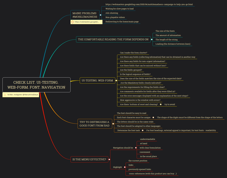 Check list. UI-testing. Web-form. Font. Navigation