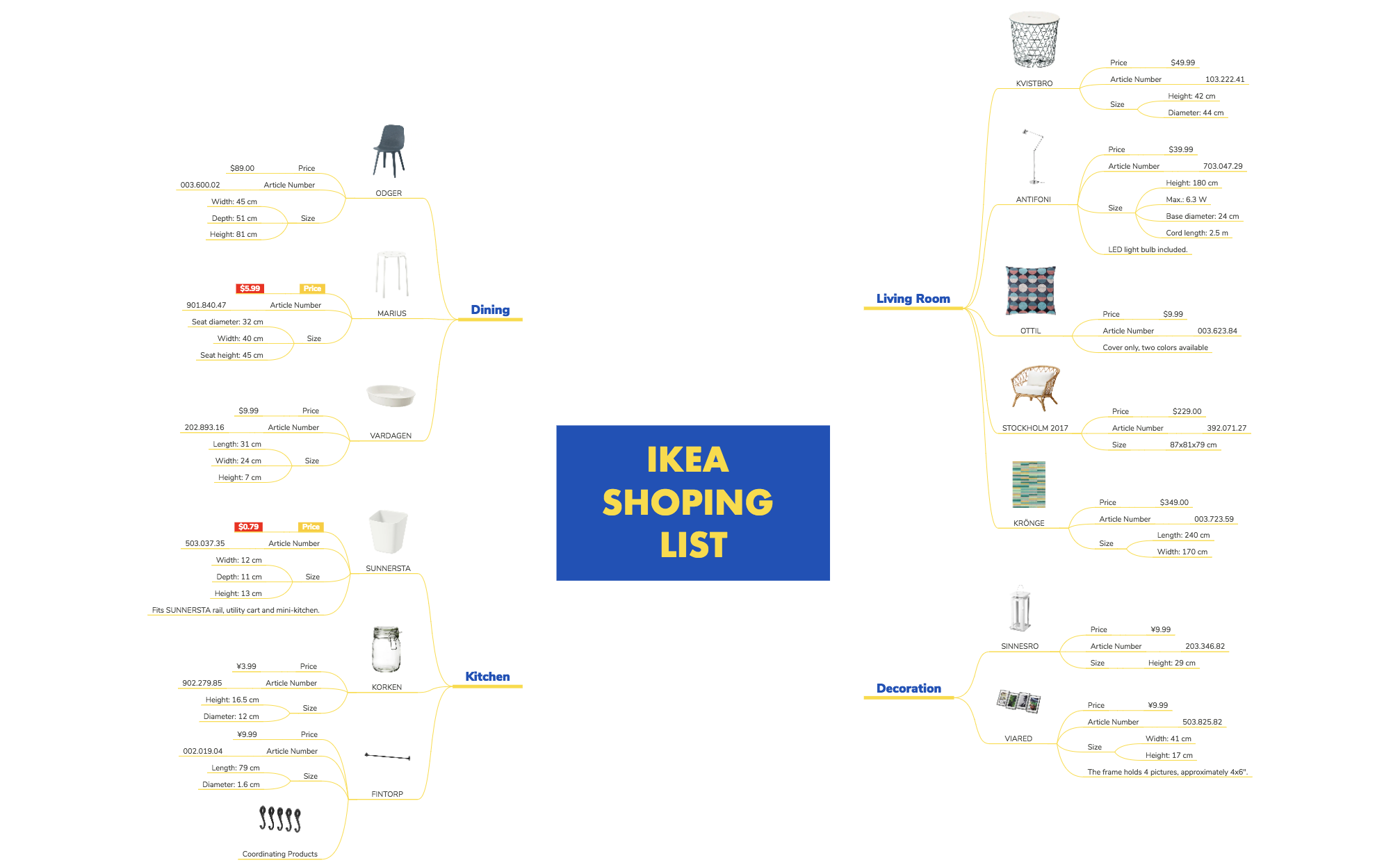 IKEA SHOPING LIST