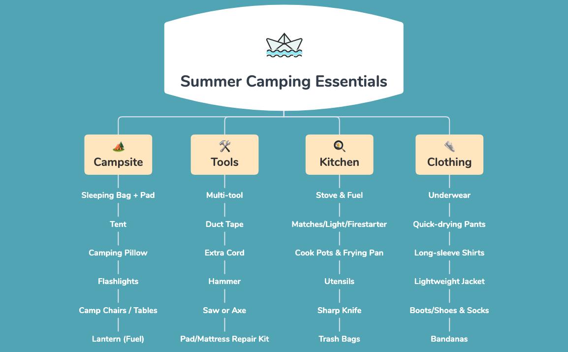 Summer Camping Essentials
