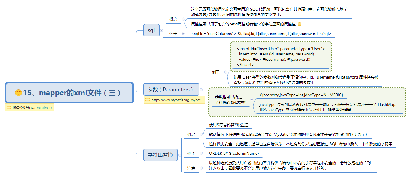 15、mapper的xml文件(三) - XMind - Mind Mapping Software