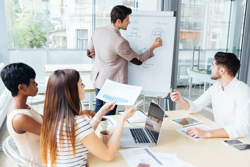 New business strategies