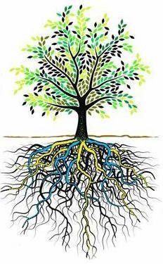 Governance tree