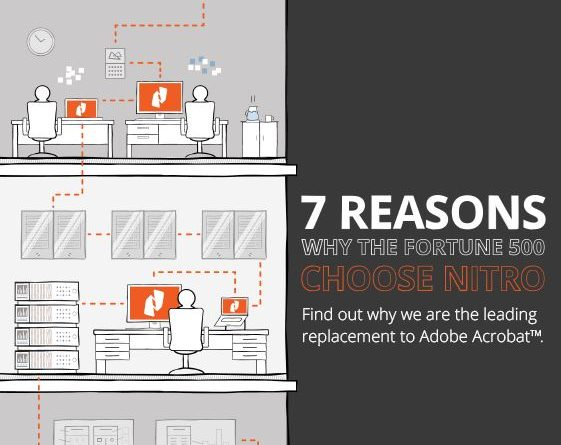 7 Reasons Why the Fortune 500 Choose Nitro Capture