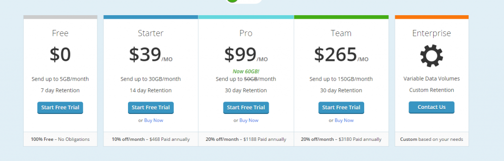 Logentries by Rapid7 Pricing Introduction