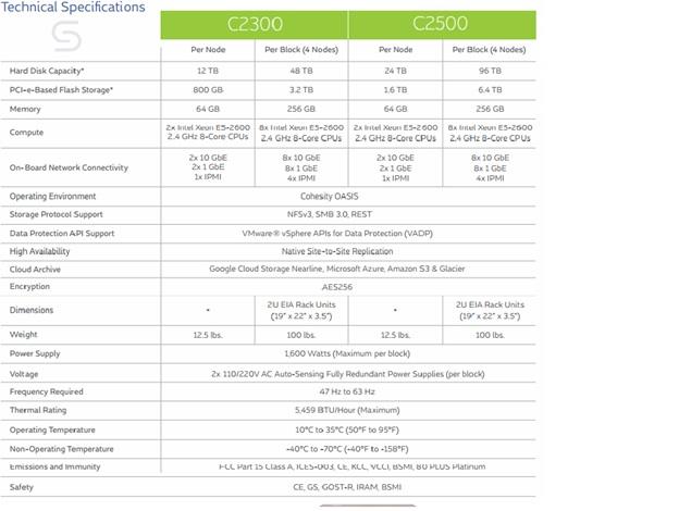 Cohesity Tech Spec C2300 C2500