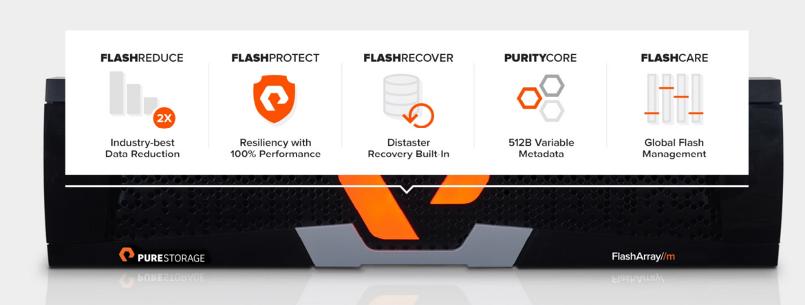 FlashArray//m APIs Review: Building Big with Pure Storage FlashArray//m - - YourDailyTech