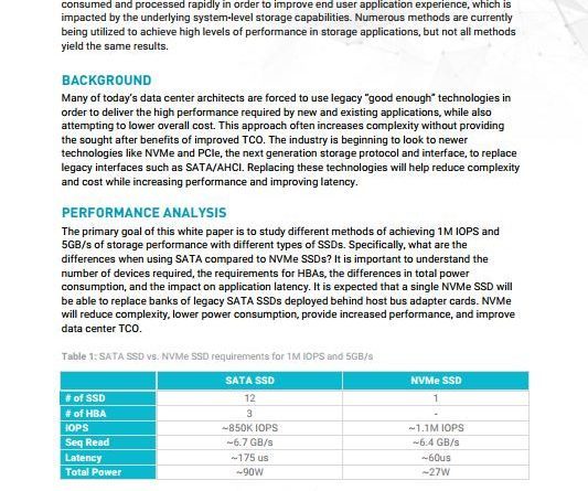 Storage Performance 1 M IOPS and 5GB/S - Whitepaper - Liqid - YourDailyTech
