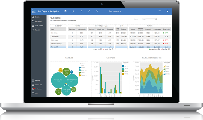 ibm s cognos analytics brings cognitive computing to the bi world