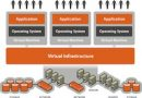 Securing Live Data with Virtualization