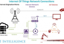 Can IoT Thrive Despite Network Complexities?
