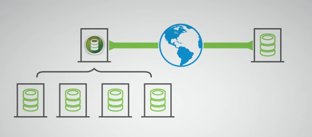 SUSE Teams Up Ceph and openATTIC to Organize Overwhelming Data - YourDailyTech