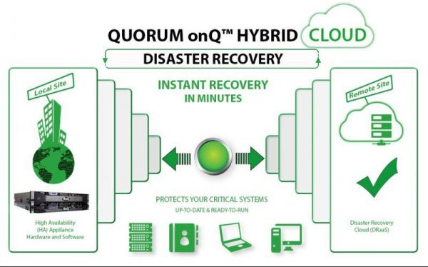 A Secure Cloud Migration Solution from Quorum onQ - YourDailyTech