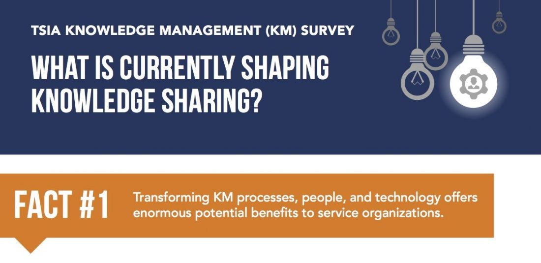 [INFOGRAPHIC] What Is Currently Shaping Knowledge Sharing?