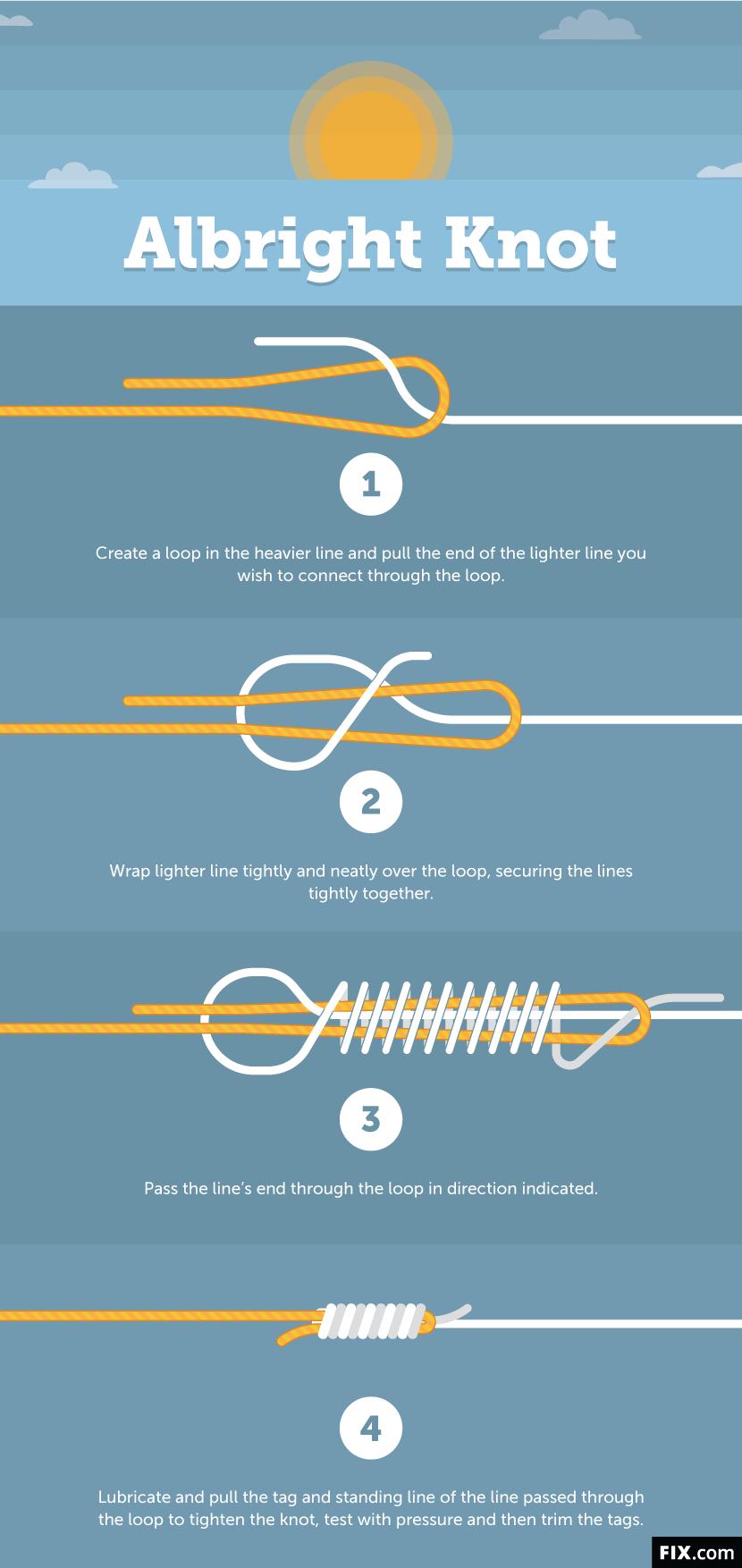 Basic Fishing Knots For Beginner Fly Fishermen Yobi