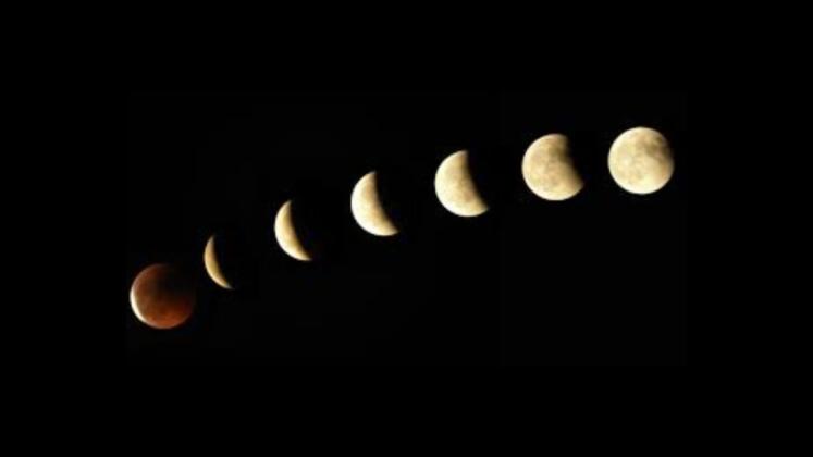 os ciclos dentro de nós lunares