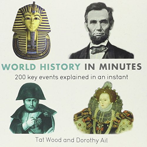 World History In Minutes (2015)