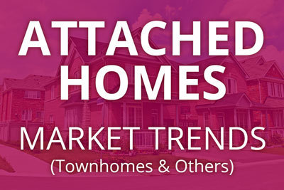 McLean Townhomes & Attached homes